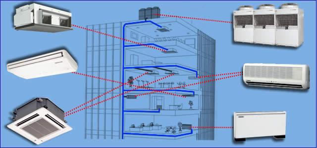 Climatizzazione for Impianto climatizzazione